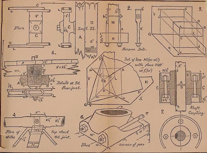CAD cho phép chung ta những người kỹ sư tiêu tốn ít lượng tời gian vào việc  tạo tĩ mĩ bản vẽ 2D chi tiết, nhưng nó không loải bỏ việc sử ...
