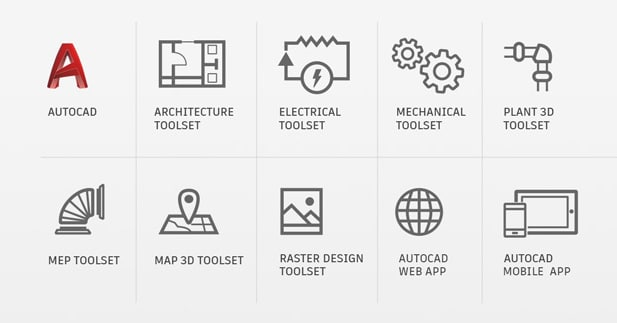 Specialized Toolsets with One AutoCAD